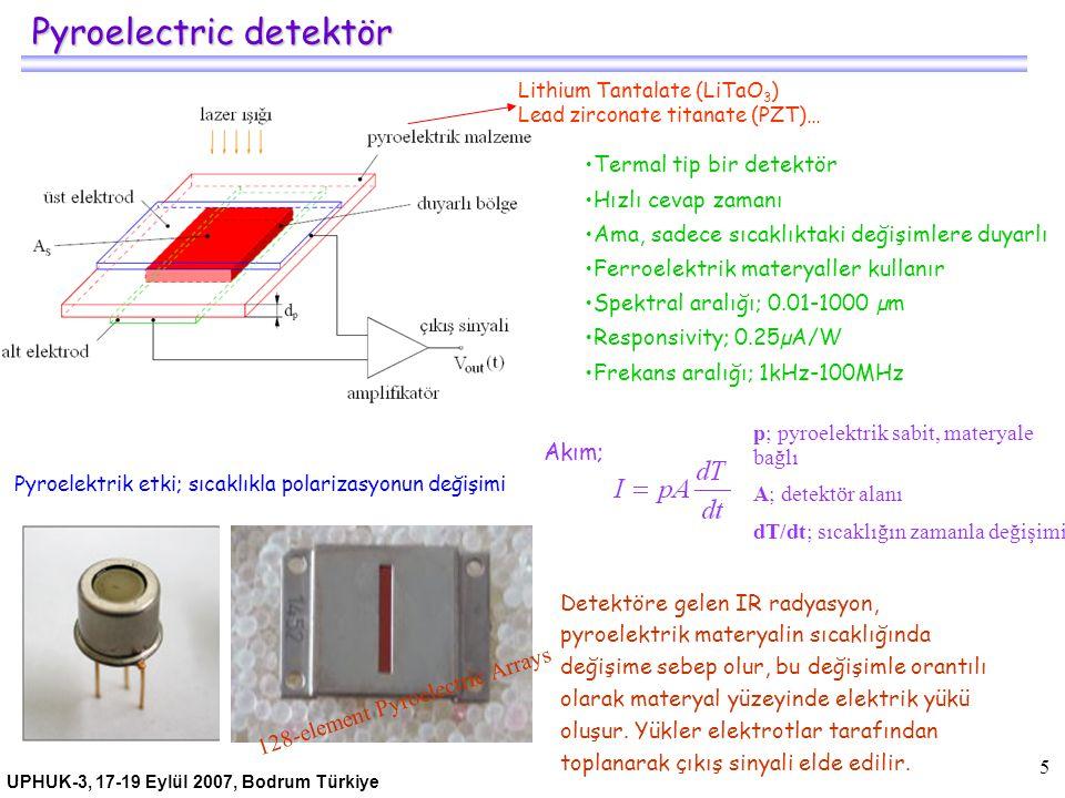 UPHUK-3, 17-19 Eylül 2007, Bodrum Türkiye 5 Pyroelectric detektör Detektöre gelen IR radyasyon, pyroelektrik materyalin sıcaklığında değişime sebep ol