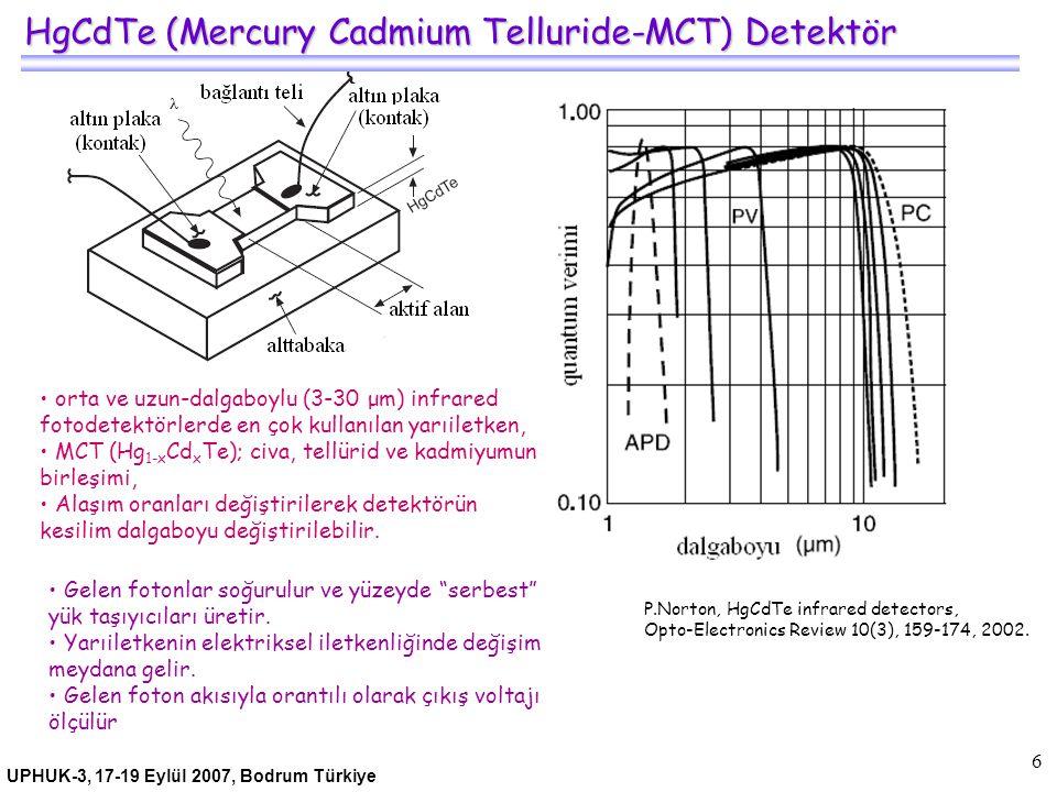 UPHUK-3, 17-19 Eylül 2007, Bodrum Türkiye 7 J15D Serisi HgCdTe için Detectivity değerleri (judson technologies) J15Dxx Series HgCdTe PC Detectors (2 to 26 μm) D*;detectivity yada detektörün deteksiyon kapasitesi; NEP;detektörde oluşan gürültüye eşit miktarda foton akımı üretmek için detektör yüzeyine gelen minimum optik güç (watt) MCT Detektör