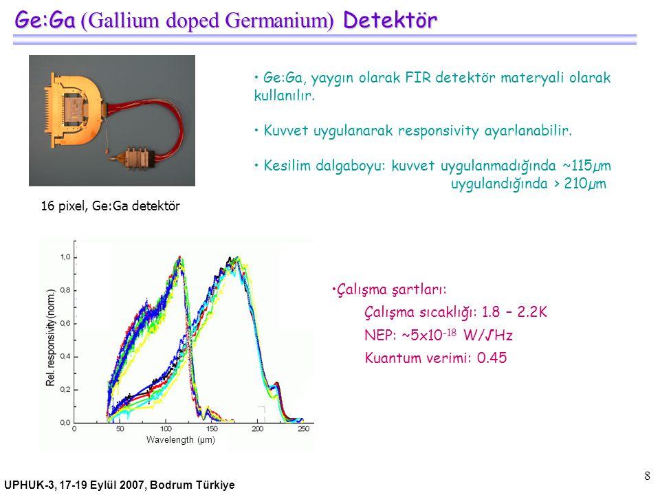 UPHUK-3, 17-19 Eylül 2007, Bodrum Türkiye 8 Ge:Ga (Gallium doped Germanium) Detektör Wavelength (µm) Ge:Ga, yaygın olarak FIR detektör materyali olara