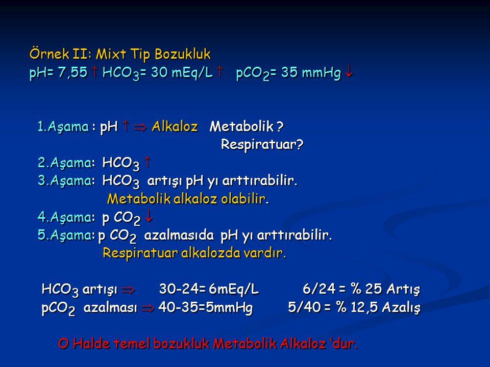 Örnek II: Mixt Tip Bozukluk pH= 7,55  HCO 3 = 30 mEq/L  pCO 2 = 35 mmHg  1.Aşama : pH   Alkaloz Metabolik ? 1.Aşama : pH   Alkaloz Metabolik ?