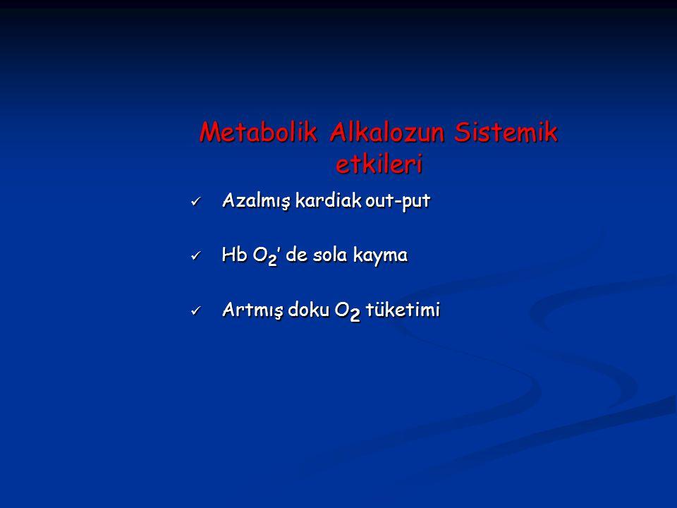 Metabolik Alkalozun Sistemik etkileri Azalmış kardiak out-put Azalmış kardiak out-put Hb O 2 ' de sola kayma Hb O 2 ' de sola kayma Artmış doku O 2 tüketimi Artmış doku O 2 tüketimi