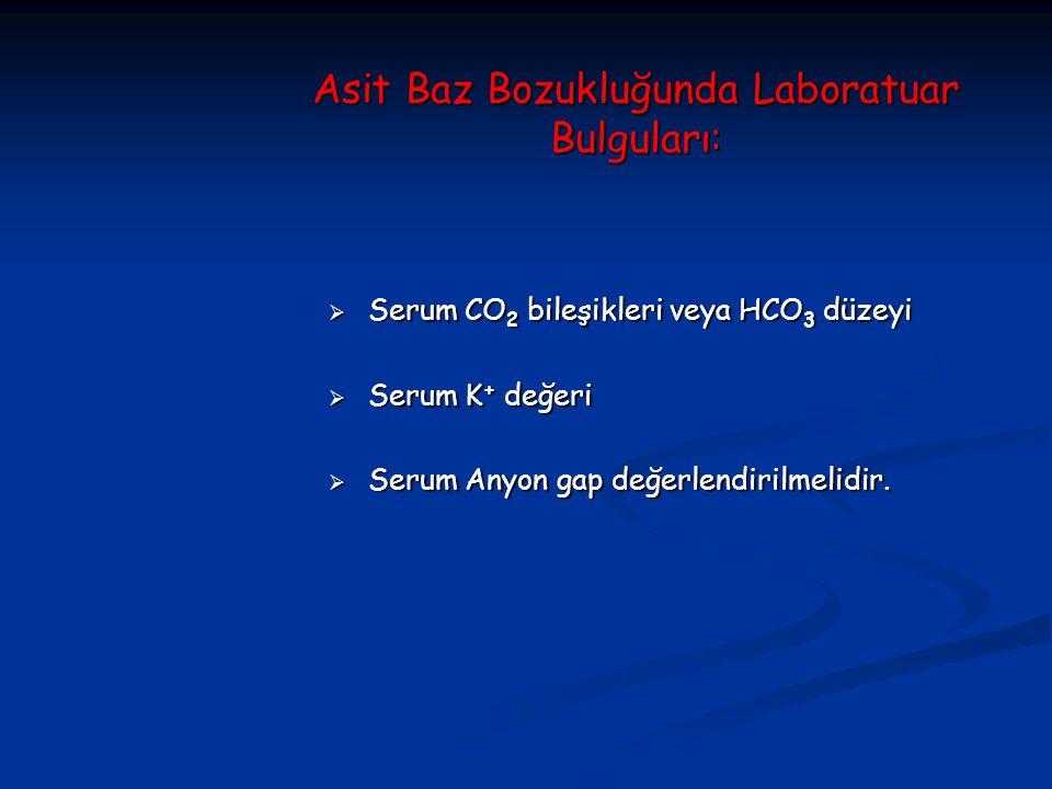 Asit Baz Bozukluğunda Laboratuar Bulguları:  Serum CO 2 bileşikleri veya HCO 3 düzeyi  Serum K + değeri  Serum Anyon gap değerlendirilmelidir.