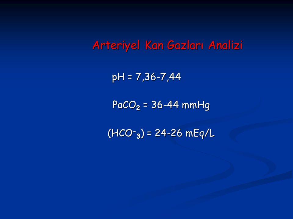 Respiratuar Asidoz Nedenleri Alveolar Hipoventilasyon Santral sinir sistemi depresyonu Nöromusküler bozukluklar Göğüs duvarı anomalileri Plevral anomaliler Hava yolu obstrüksiyonu Parankimal Akciğer hastalıkları Ventilatör fonksiyon bozuklukları Artmış CO 2 üretimi Aşırı karbonhidrat yükü Malign Hipertermi Aşırı Titreme Uzamış nöbetler Troid krizi Geniş yüzeyli yanıklar