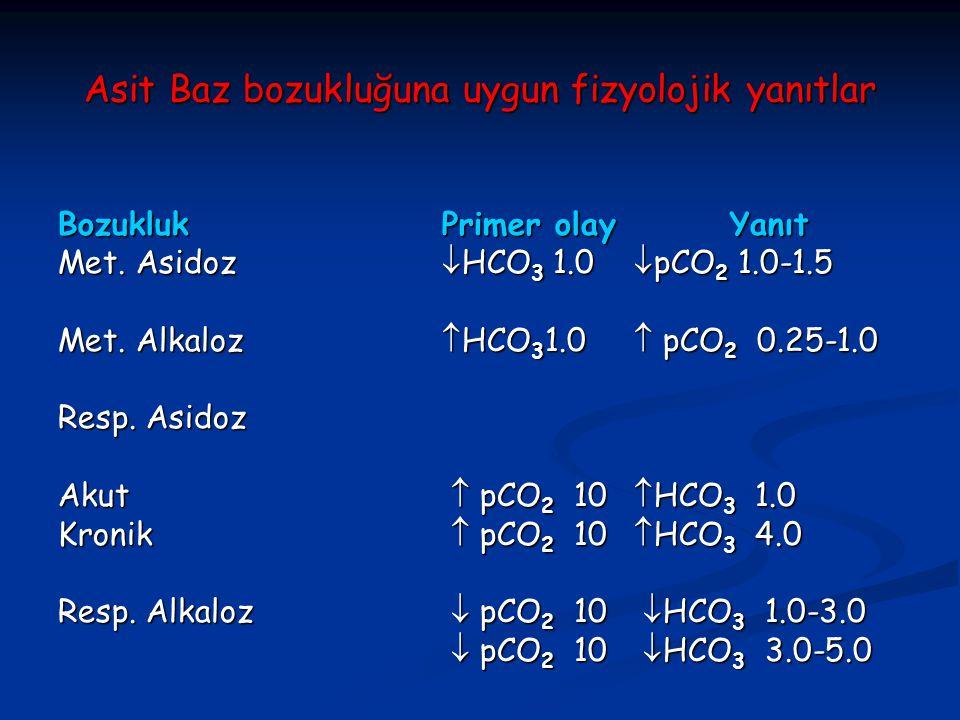 NaHCO 3 tedavi protokolü HCO 3 açığı(mEq) = 0,5xAğırlık (kg)  HCO 3 açığı(mEq) = 0,5xAğırlık (kg)  x (istenen HCO 3  ölçülen HCO 3 )  x (istenen HCO 3  ölçülen HCO 3 ) 