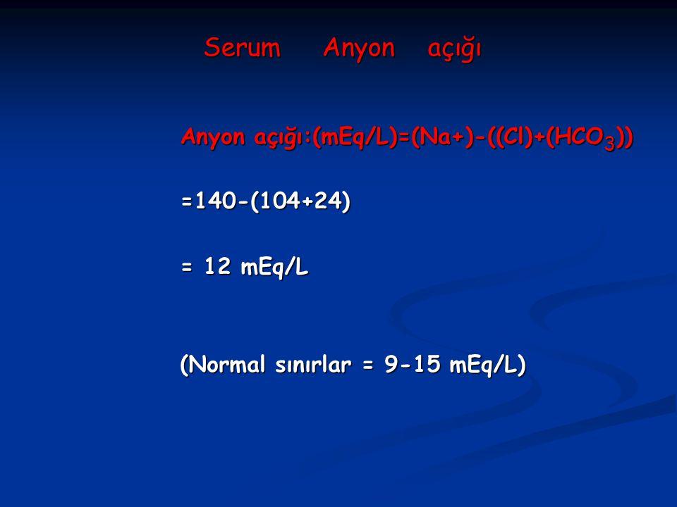 Serum Anyon açığı Serum Anyon açığı Anyon açığı:(mEq/L)=(Na+)-((Cl)+(HCO 3 ))  =140-(104+24)  = 12 mEq/L (Normal sınırlar = 9-15 mEq/L) 