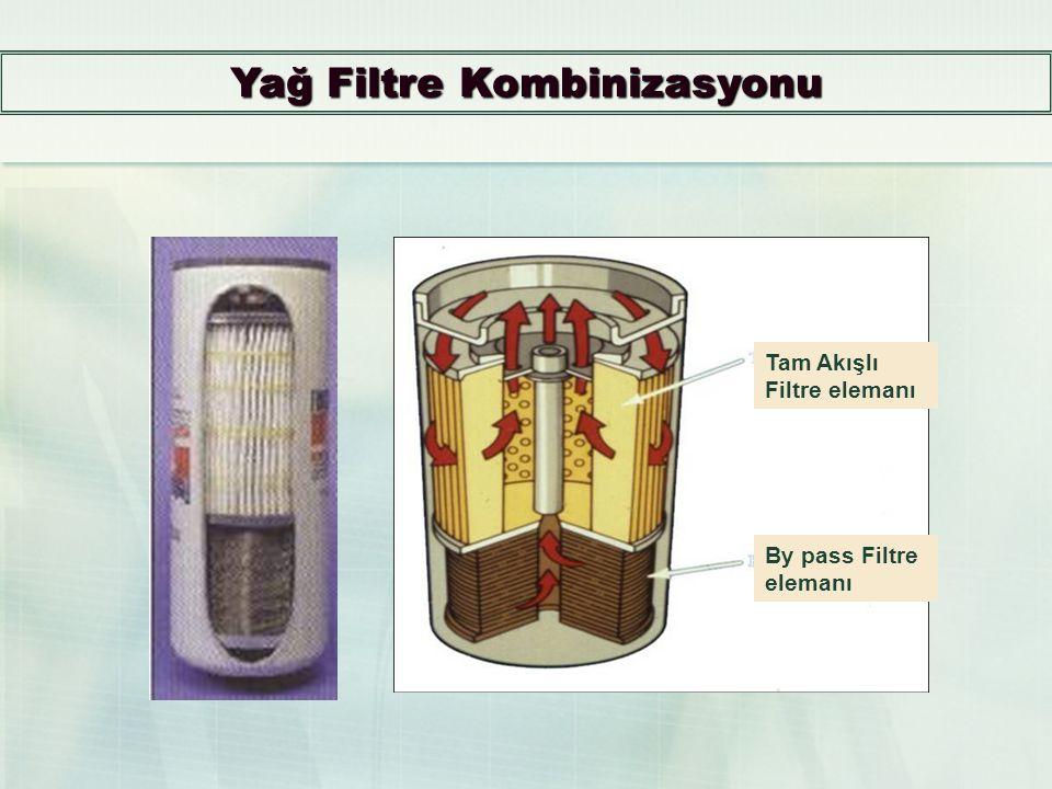 Filtreler sisteme bağlanış şekline göre isim alırlar. 1.Tam akışlı filtreleme 2.By pass filtreleme