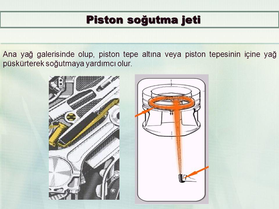 Karter havalandırma (Cebri) Karter havalandırma (Cebri)