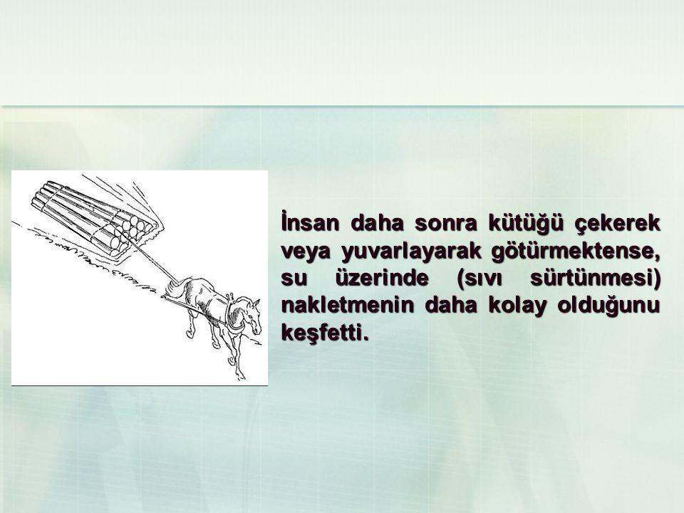 YAĞLAMA SİSTEMİ ( Şematik) YAĞLAMA SİSTEMİ ( Şematik)
