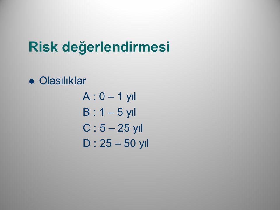 Risk değerlendirmesi Olasılıklar A : 0 – 1 yıl B : 1 – 5 yıl C : 5 – 25 yıl D : 25 – 50 yıl