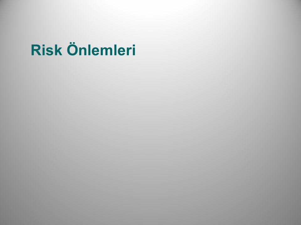 Risk Önlemleri