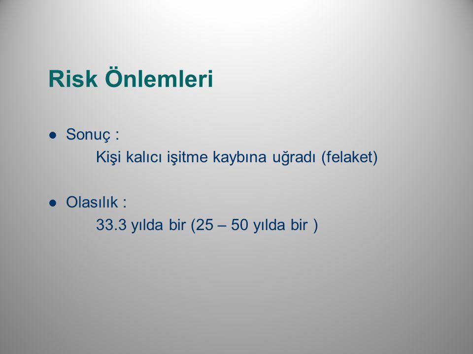 Risk Önlemleri Sonuç : Kişi kalıcı işitme kaybına uğradı (felaket) Olasılık : 33.3 yılda bir (25 – 50 yılda bir )