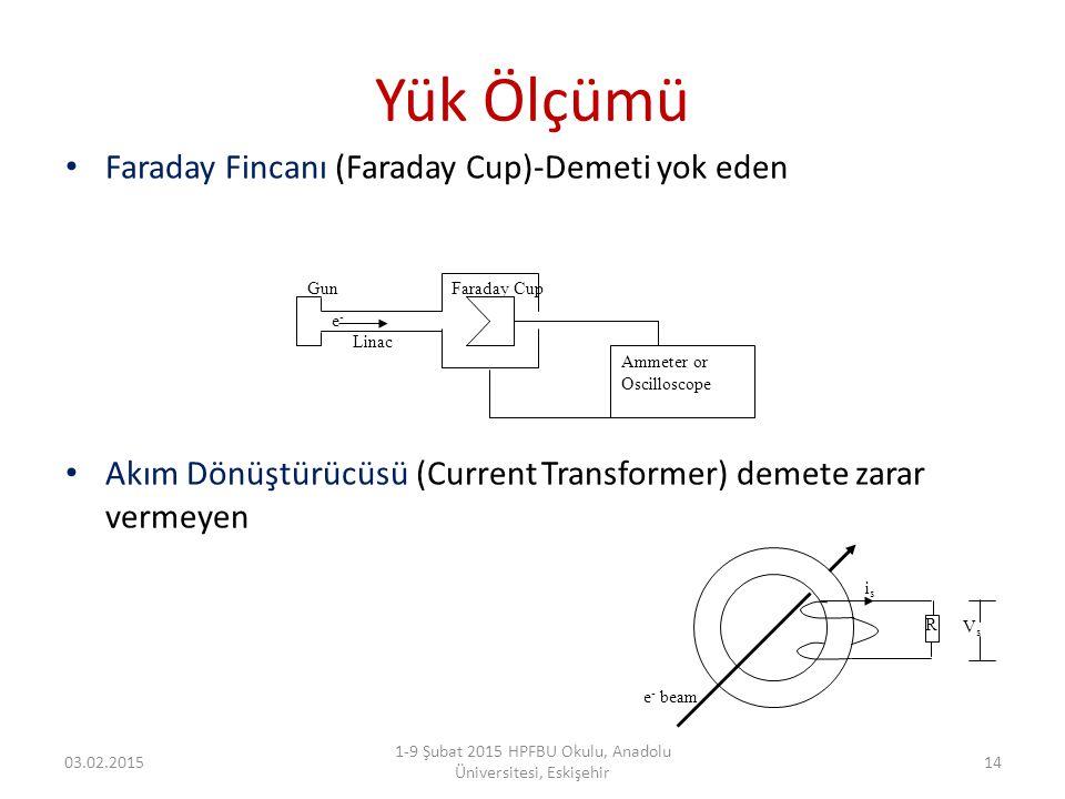 Yük Ölçümü Faraday Fincanı (Faraday Cup)-Demeti yok eden Akım Dönüştürücüsü (Current Transformer) demete zarar vermeyen 03.02.2015 1-9 Şubat 2015 HPFB