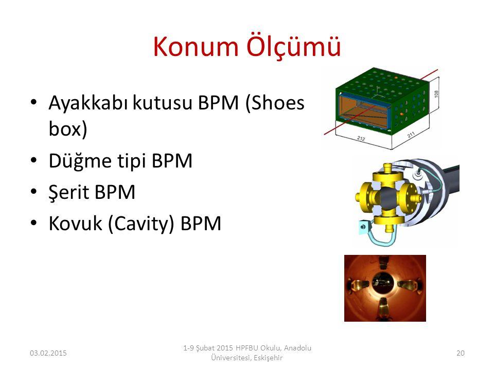 Konum Ölçümü Ayakkabı kutusu BPM (Shoes box) Düğme tipi BPM Şerit BPM Kovuk (Cavity) BPM 03.02.2015 1-9 Şubat 2015 HPFBU Okulu, Anadolu Üniversitesi,