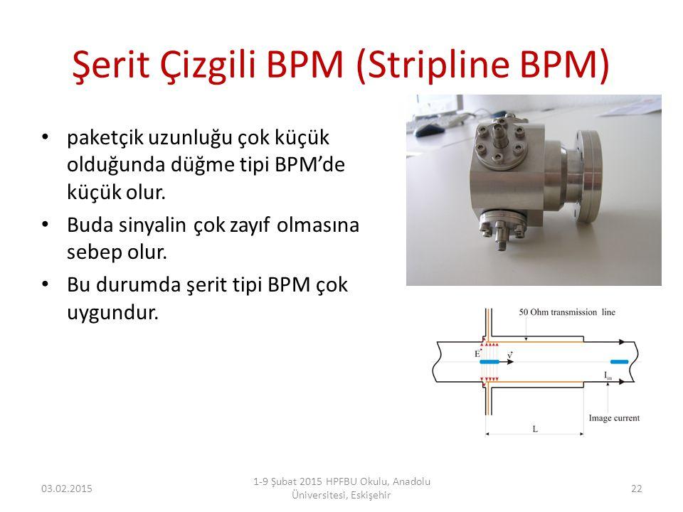 Şerit Çizgili BPM (Stripline BPM) paketçik uzunluğu çok küçük olduğunda düğme tipi BPM'de küçük olur. Buda sinyalin çok zayıf olmasına sebep olur. Bu