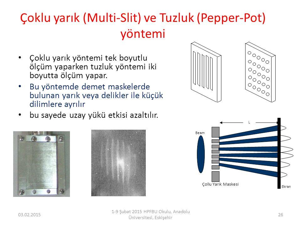 Çoklu yarık (Multi-Slit) ve Tuzluk (Pepper-Pot) yöntemi Çoklu yarık yöntemi tek boyutlu ölçüm yaparken tuzluk yöntemi iki boyutta ölçüm yapar. Bu yönt
