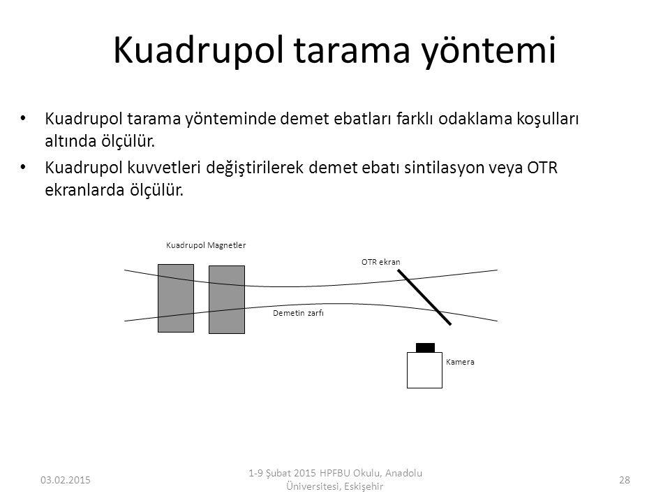 Kuadrupol tarama yöntemi Kuadrupol tarama yönteminde demet ebatları farklı odaklama koşulları altında ölçülür. Kuadrupol kuvvetleri değiştirilerek dem