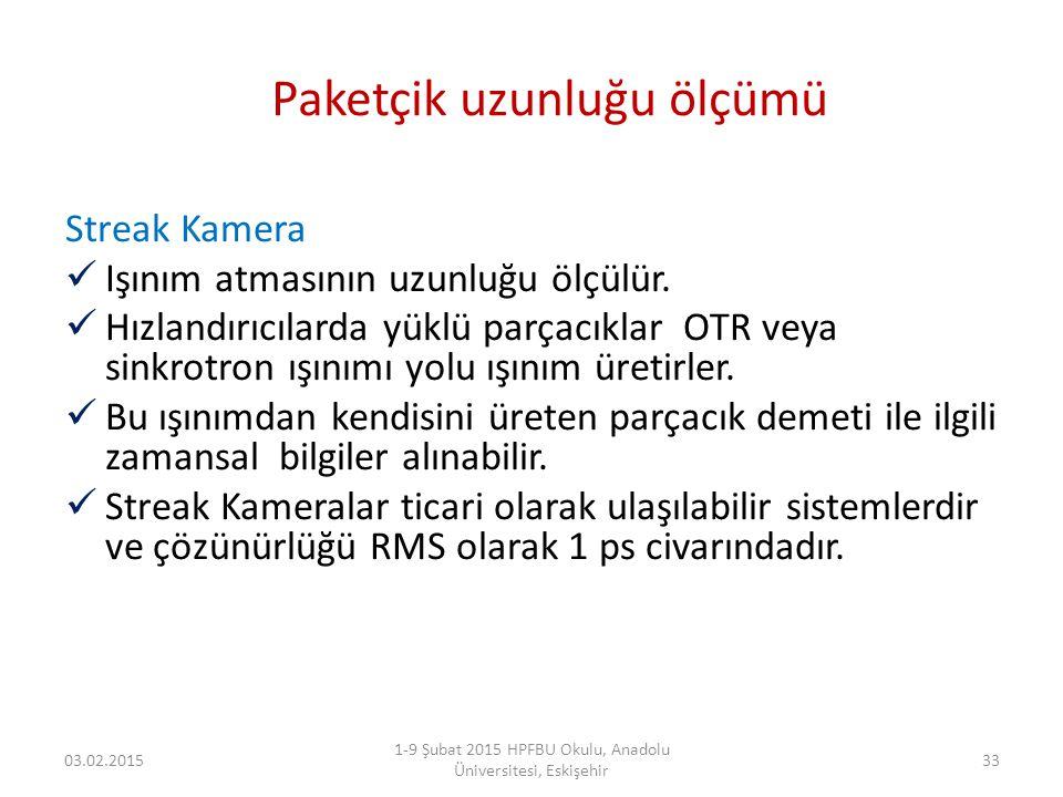03.02.2015 1-9 Şubat 2015 HPFBU Okulu, Anadolu Üniversitesi, Eskişehir 33 Streak Kamera Işınım atmasının uzunluğu ölçülür. Hızlandırıcılarda yüklü par