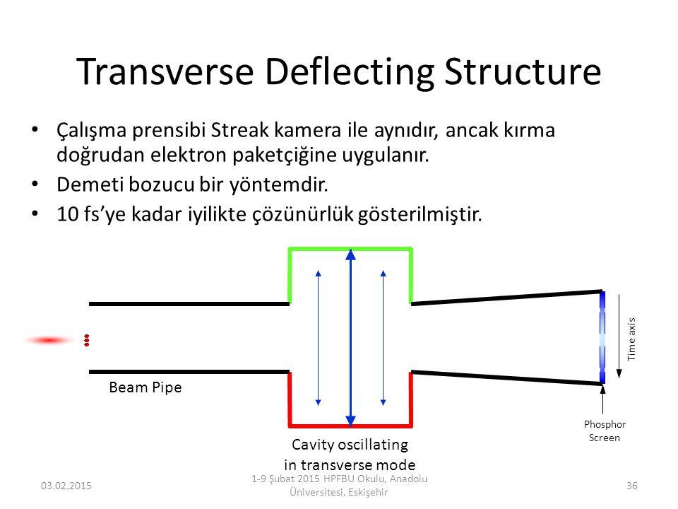 03.02.2015 1-9 Şubat 2015 HPFBU Okulu, Anadolu Üniversitesi, Eskişehir 36 Transverse Deflecting Structure Çalışma prensibi Streak kamera ile aynıdır,
