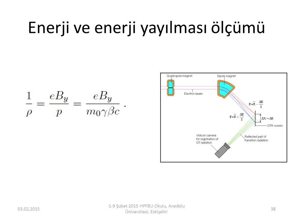 Enerji ve enerji yayılması ölçümü 03.02.2015 1-9 Şubat 2015 HPFBU Okulu, Anadolu Üniversitesi, Eskişehir 38