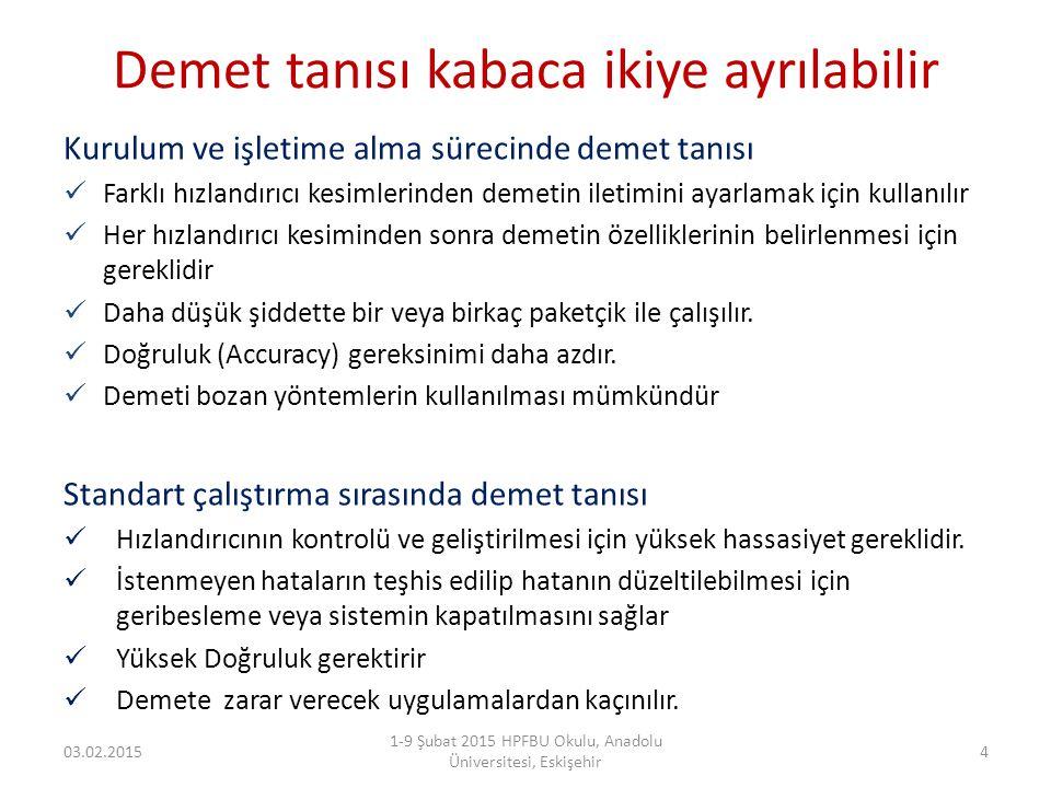 Streak Kamera ölçüm örneği 03.02.2015 1-9 Şubat 2015 HPFBU Okulu, Anadolu Üniversitesi, Eskişehir 35 Injection at the wrong phase Bunch Lengthening with increasing Bunch charge Bunch length 15ps