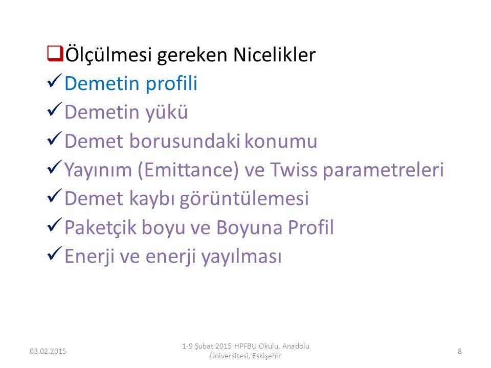 03.02.2015 1-9 Şubat 2015 HPFBU Okulu, Anadolu Üniversitesi, Eskişehir 39 DİNLEDİĞİNİZ İÇİN TEŞEKKÜR EDERİM