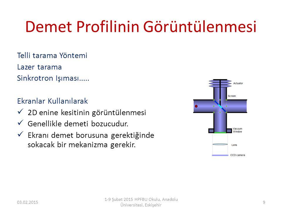 Demet Profilinin Görüntülenmesi 03.02.2015 1-9 Şubat 2015 HPFBU Okulu, Anadolu Üniversitesi, Eskişehir 9 Telli tarama Yöntemi Lazer tarama Sinkrotron