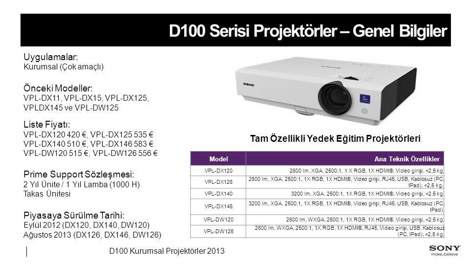 D100 Serisi Projektörler – Genel Bilgiler D100 Kurumsal Projektörler 2013 Uygulamalar: Kurumsal (Çok amaçlı) Önceki Modeller: VPL-DX11, VPL-DX15, VPL-DX125, VPLDX145 ve VPL-DW125 Liste Fiyatı: VPL-DX120 420 €, VPL-DX125 535 € VPL-DX140 510 €, VPL-DX146 583 € VPL-DW120 515 €, VPL-DW126 556 € Prime Support Sözleşmesi: 2 Yıl Ünite / 1 Yıl Lamba (1000 H) Takas Ünitesi Piyasaya Sürülme Tarihi: Eylül 2012 (DX120, DX140, DW120) Ağustos 2013 (DX126, DX146, DW126) ModelAna Teknik Özellikler VPL-DX1202600 lm, XGA, 2500:1, 1 X RGB, 1X HDMI®, Video girişi, <2,5 kg.