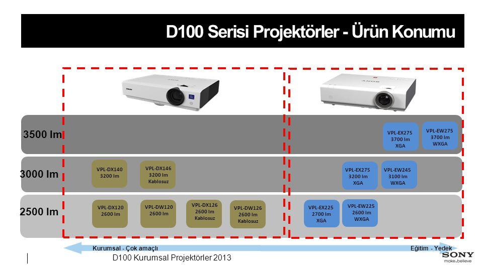 D100 Kurumsal Projektörler 2013 D100 Serisi Projektörler - Ürün Konumu 2500 lm 3500 lm 3000 lm VPL-EW275 3700 lm WXGA VPL-EW245 3100 lm WXGA VPL-EW225 2600 lm WXGA Eğitim - Yedek Kurumsal - Çok amaçlı VPL-EX225 2700 lm XGA VPL-EX275 3200 lm XGA VPL-EX275 3700 lm XGA VPL-DW126 2600 lm Kablosuz VPL-DX126 2600 lm Kablosuz VPL-DW120 2600 lm VPL-DX120 2600 lm VPL-DX140 3200 lm VPL-DX146 3200 lm Kablosuz