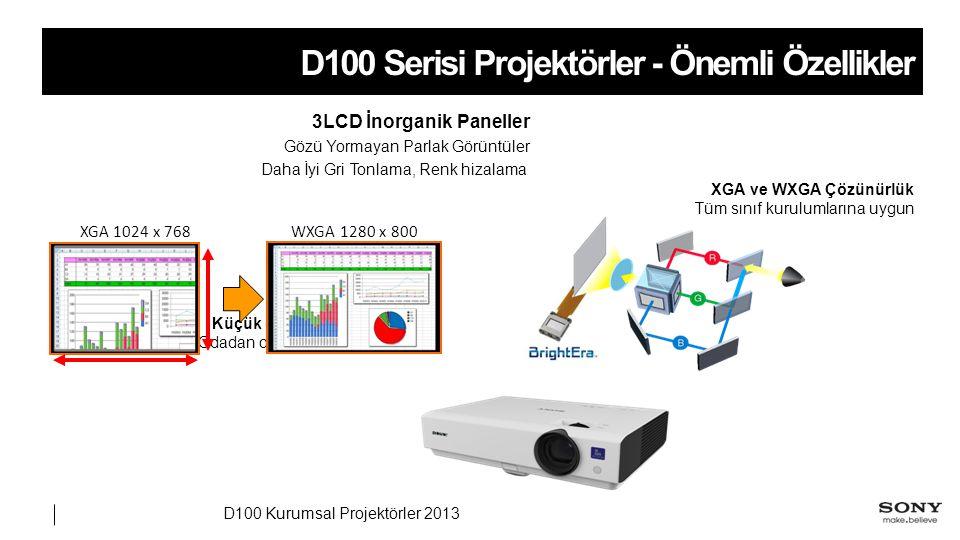 D100 Kurumsal Projektörler 2013 D100 Serisi Projektörler - Önemli Özellikler 3LCD İnorganik Paneller Gözü Yormayan Parlak Görüntüler Daha İyi Gri Tonlama, Renk hizalama XGA ve WXGA Çözünürlük Tüm sınıf kurulumlarına uygun Küçük gövde (Kaplama alanı) Odadan odaya taşımak için ideal XGA 1024 x 768WXGA 1280 x 800