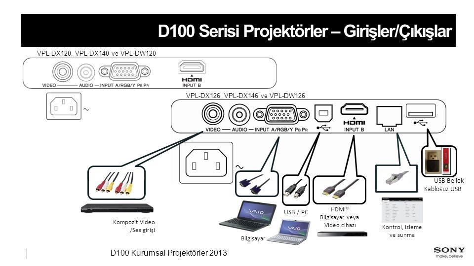 Kontrol, izleme ve sunma Kompozit Video /Ses girişi Bilgisayar HDMI® Bilgisayar veya Video cihazı USB Bellek Kablosuz USB USB / PC D100 Serisi Projektörler – Girişler/Çıkışlar VPL-DX120, VPL-DX140 ve VPL-DW120 VPL-DX126, VPL-DX146 ve VPL-DW126 D100 Kurumsal Projektörler 2013