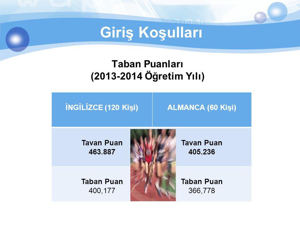 Giriş Koşulları Taban Puanları (2013-2014 Öğretim Yılı) İNGİLİZCE (120 Kişi)ALMANCA (60 Kişi) Tavan Puan 463.887 Tavan Puan 405.236 Taban Puan 400,177