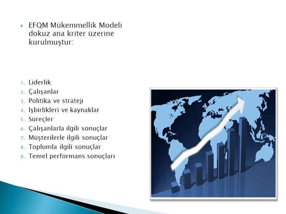  EFQM Mükemmellik Modeli dokuz ana kriter üzerine kurulmuştur: 1. Liderlik 2. Çalışanlar 3. Politika ve strateji 4. İşbirlikleri ve kaynaklar 5. Süre