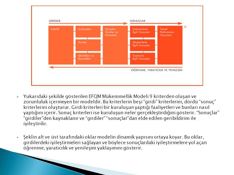 """ Yukarıdaki şekilde gösterilen EFQM Mükemmellik Modeli 9 kriterden oluşan ve zorunluluk içermeyen bir modeldir. Bu kriterlerin beşi """"girdi"""" kriterler"""