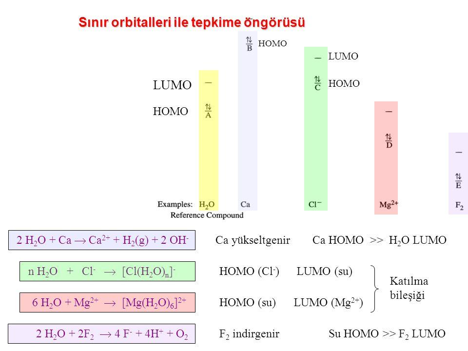 Sınır orbitalleri ile tepkime öngörüsü Sınır orbitalleri ile tepkime öngörüsü 2 H 2 O + Ca  Ca 2+ + H 2 (g) + 2 OH - n H 2 O + Cl -  [Cl(H 2 O) n ]