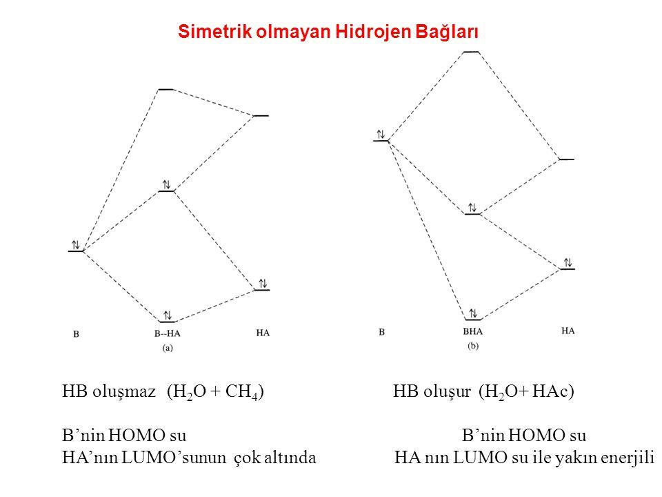 Simetrik olmayan Hidrojen Bağları HB oluşur (H 2 O+ HAc) B'nin HOMO su HA nın LUMO su ile yakın enerjili HB oluşmaz (H 2 O + CH 4 ) B'nin HOMO su HA'n