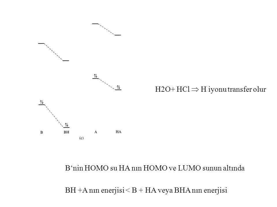 B'nin HOMO su HA nın HOMO ve LUMO sunun altında BH +A nın enerjisi < B + HA veya BHA nın enerjisi H2O+ HCl  H iyonu transfer olur