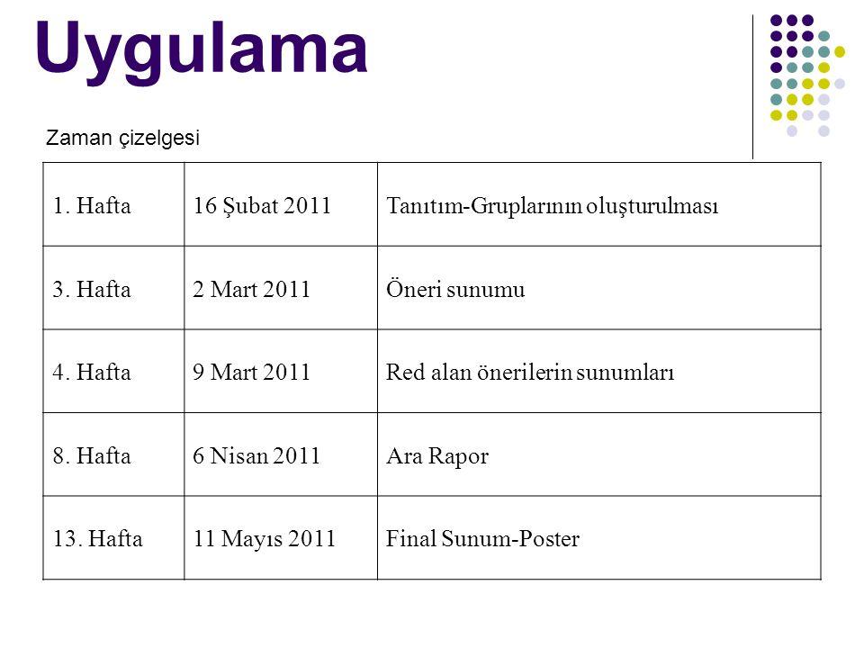 Uygulama Zaman çizelgesi 1. Hafta16 Şubat 2011Tanıtım-Gruplarının oluşturulması 3. Hafta2 Mart 2011Öneri sunumu 4. Hafta9 Mart 2011Red alan önerilerin