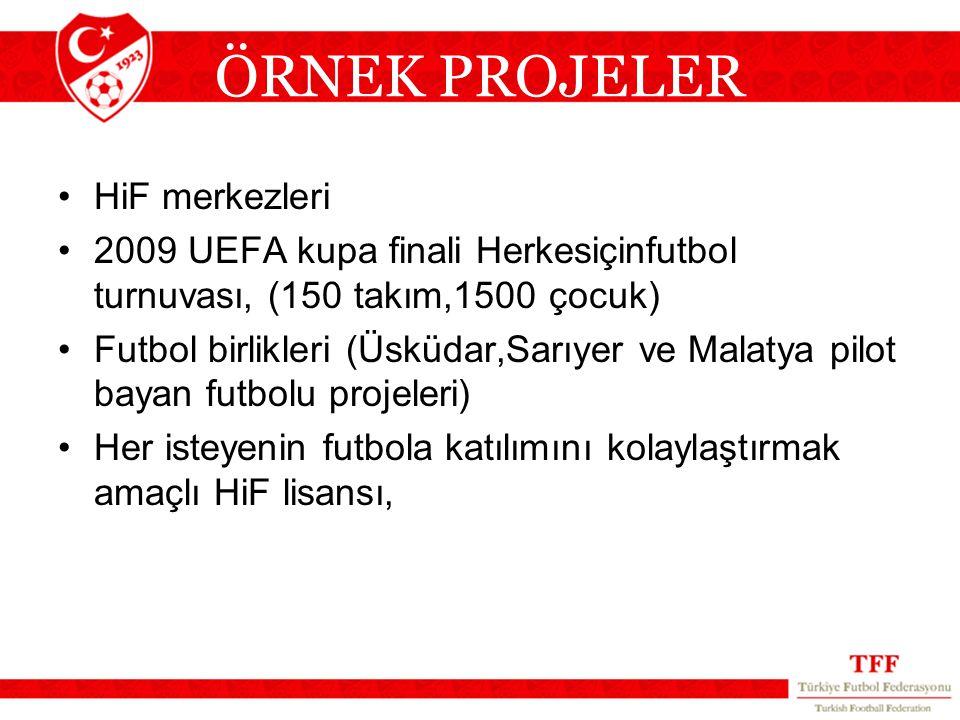 ÖRNEK PROJELER HiF merkezleri 2009 UEFA kupa finali Herkesiçinfutbol turnuvası, (150 takım,1500 çocuk) Futbol birlikleri (Üsküdar,Sarıyer ve Malatya p