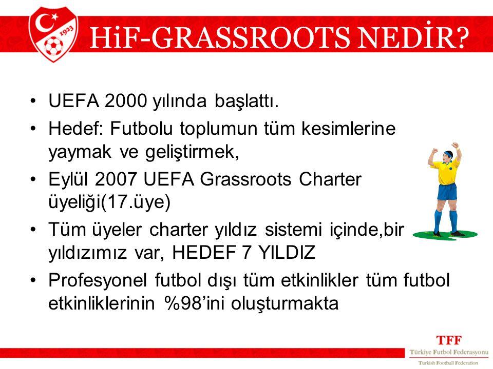 HEDEFLERİMİZ Bir yılda en az 400.000 katılımcı Okullarda daha çok futbol, Bayan futboluna ilginin ve katılımın artması, Gönüllülük sisteminin hayata geçmesi HiF lisansı ile lisans sayısının artması