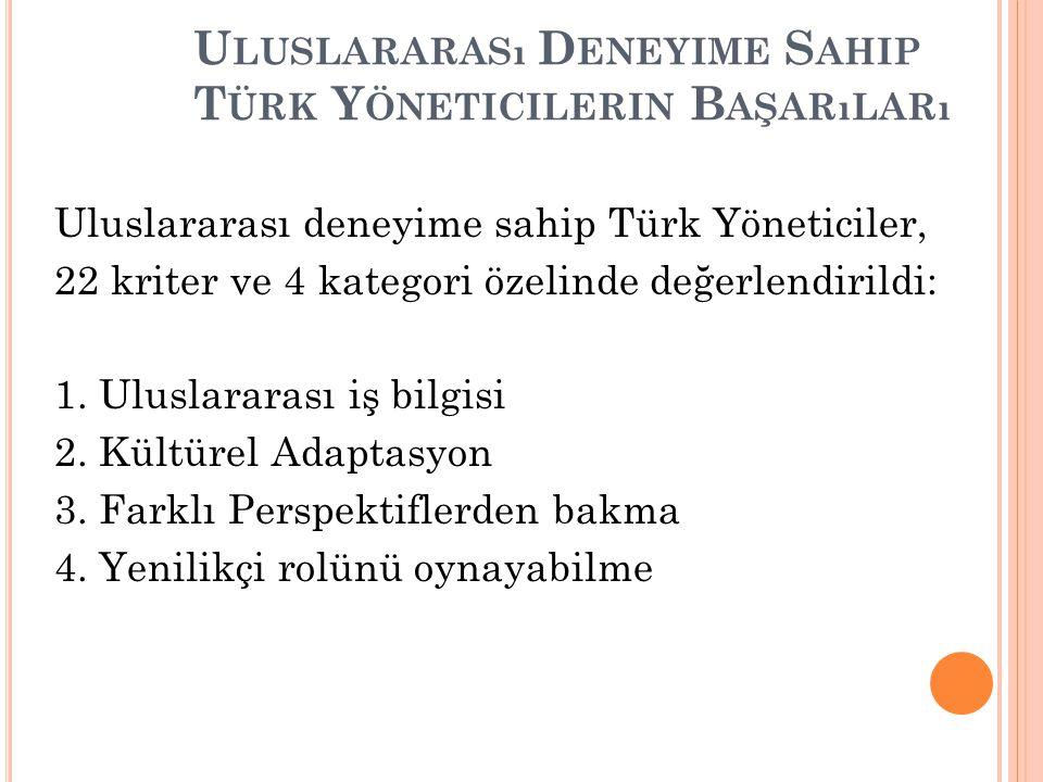 U LUSLARARASı D ENEYIME S AHIP T ÜRK Y ÖNETICILERIN B AŞARıLARı Uluslararası deneyime sahip Türk Yöneticiler, 22 kriter ve 4 kategori özelinde değerle
