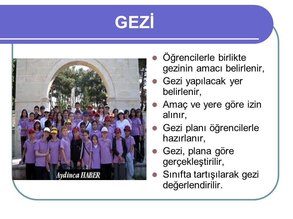 GEZİ Öğrencilerle birlikte gezinin amacı belirlenir, Gezi yapılacak yer belirlenir, Amaç ve yere göre izin alınır, Gezi planı öğrencilerle hazırlanır, Gezi, plana göre gerçekleştirilir, Sınıfta tartışılarak gezi değerlendirilir.