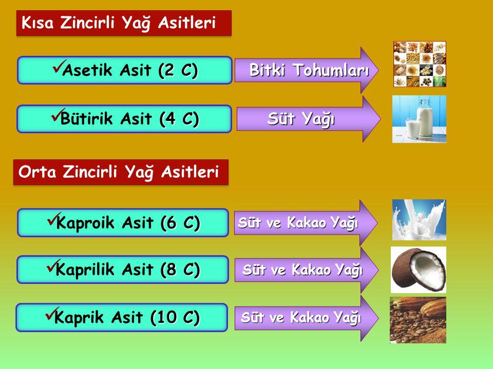 Kısa Zincirli Yağ Asitleri (2 C) Asetik Asit (2 C) Bitki Tohumları (4 C) Bütirik Asit (4 C) Süt Yağı Orta Zincirli Yağ Asitleri (6 C) Kaproik Asit (6