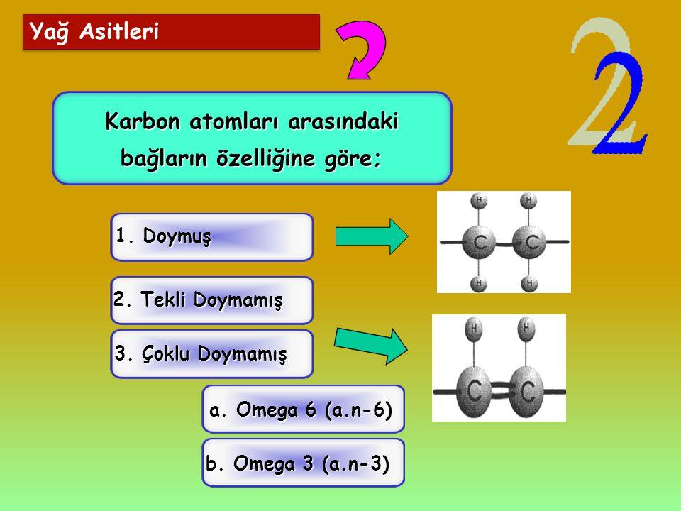 Karbon atomları arasındaki bağların özelliğine göre; Yağ Asitleri 2. Tekli Doymamış 3. Çoklu Doymamış a. Omega 6 (a.n-6) b. Omega 3 (a.n-3) 1. Doymuş