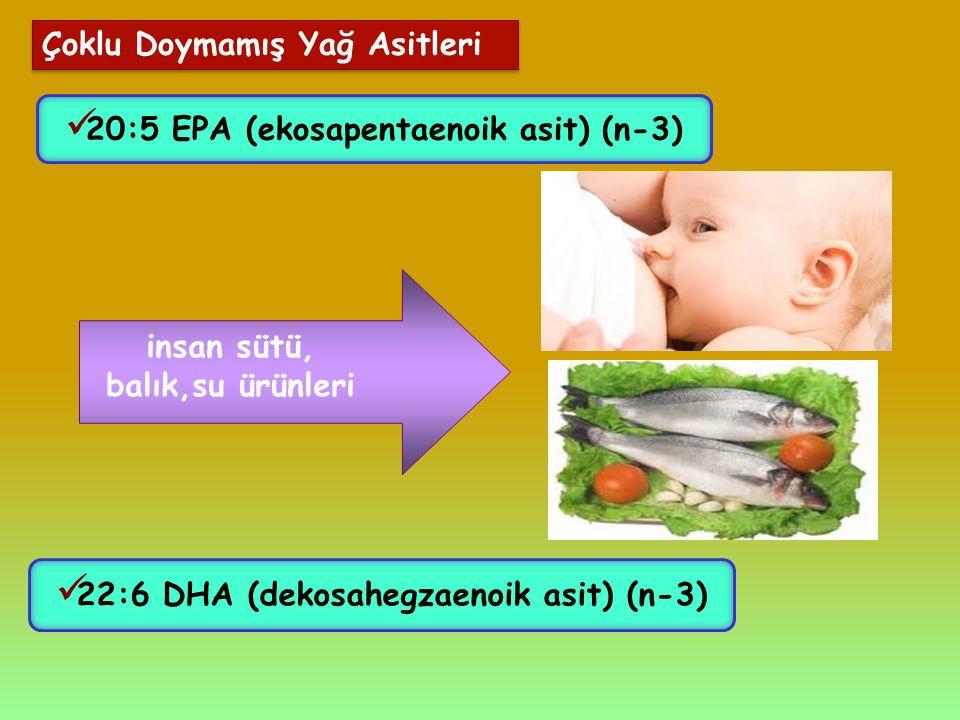 Çoklu Doymamış Yağ Asitleri 20:5 EPA (ekosapentaenoik asit) (n-3) insan sütü, balık,su ürünleri 22:6 DHA (dekosahegzaenoik asit) (n-3)