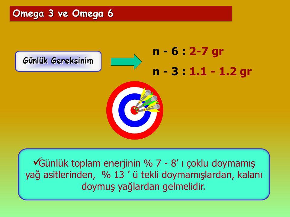 n - 6 : 2-7 gr n - 3 : 1.1 - 1.2 gr Omega 3 ve Omega 6 Günlük Gereksinim Günlük toplam enerjinin % 7 - 8' ı çoklu doymamış yağ asitlerinden, % 13 ' ü