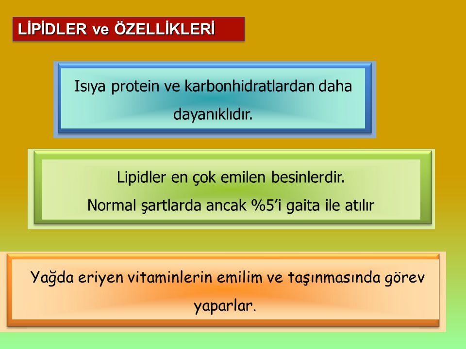 lipidler GIDA MADDELERİNİN YAĞ ORANLARI Hayvansal gıdalarYağ oranı(%)Bitkisel GıdalarYağ oranı(%) Sade yağ100Yemeklik sıvı yağ99.5 Kereyağı80-84Margarin80 Krema18-60Ceviz içi63 Manda sütü7Fındık içi63 Koyun sütü7Badem içi54 Yağsız et1-7Yerfıstığı49 Karaca eti2.5Ayçiçeği28 İnek sütü3.5Zeytin21-25 Karaciğer4Soya fasulyesi18 Yumurta12Kakao tozu10 Yumurta sarısı5.8Yulaf ezmesi6 Dil16Beyaz ekmek0.5 Orta yağlı et15-35Taze meyve ve sebzeler0.3-1 Sucuk25-45Tahıllar1-2 Somon balığı9 Yağlı balıklar3-14Turp, lahana0.1 Ringa balığı12Elma0.3