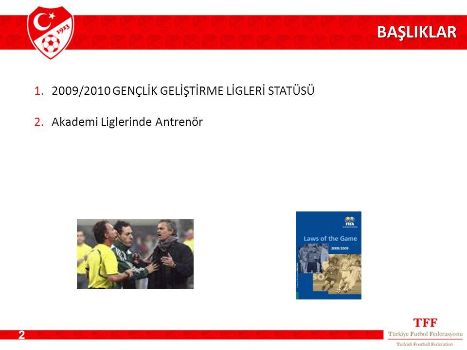 BAŞLIKLAR 2 1.2009/2010 GENÇLİK GELİŞTİRME LİGLERİ STATÜSÜ 2.Akademi Liglerinde Antrenör