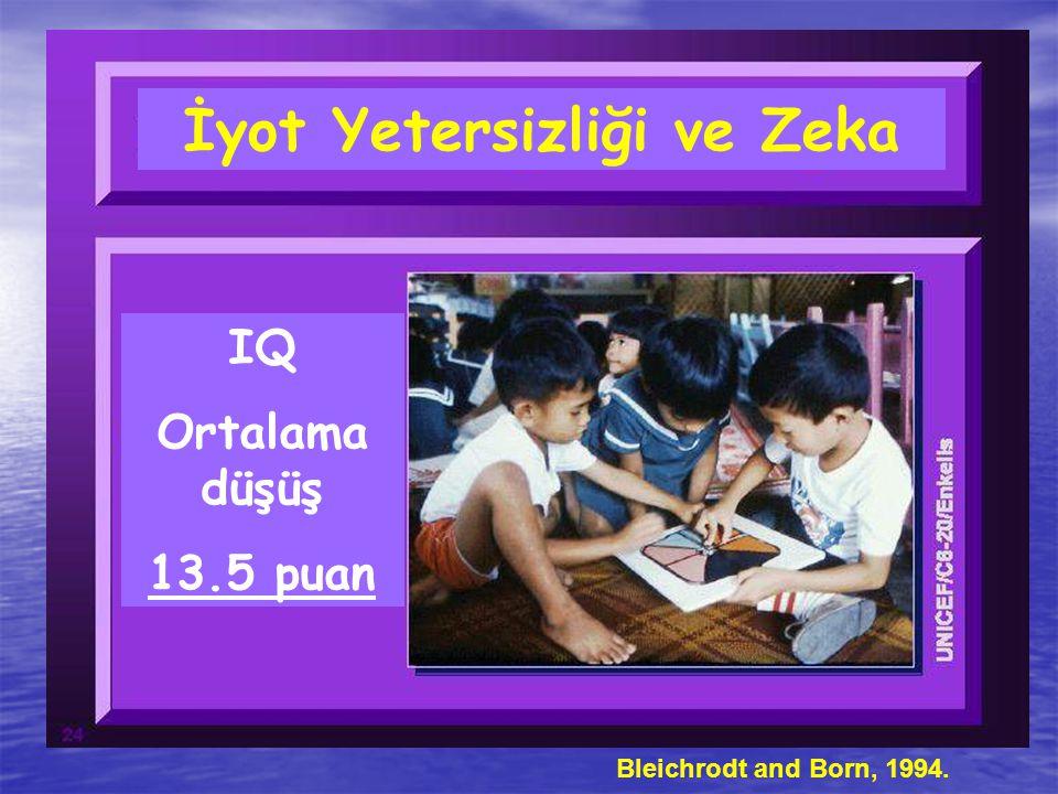 İyot Yetersizliği ve Zeka IQ Ortalama düşüş 13.5 puan Bleichrodt and Born, 1994.
