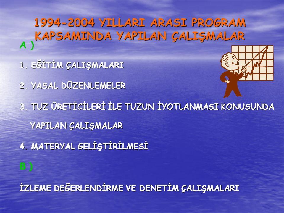1994-2004 YILLARI ARASI PROGRAM KAPSAMINDA YAPILAN ÇALIŞMALAR 1.