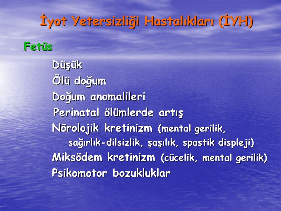 İyot Yetersizliği Hastalıkları (İYH) FetüsDüşük Ölü doğum Ölü doğum Doğum anomalileri Perinatal ölümlerde artış Perinatal ölümlerde artış Nörolojik kretinizm (mental gerilik, sağırlık-dilsizlik, şaşılık, spastik displeji) sağırlık-dilsizlik, şaşılık, spastik displeji) Miksödem kretinizm (cücelik, mental gerilik) Psikomotor bozukluklar